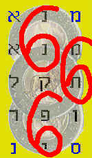 The entire bible code is based upon the symbolism of commerce, and of 666---the mark of commerce.