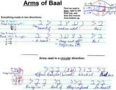 Arms of Baal. The Baal Bible Code.