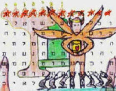Baal-throne-lamp-bible-code. Bible Code predictions about contest with Baal.