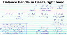 Balance in Baal's right hand aspect of the Cherub bible code.