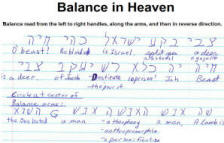 Balance in heaven, the handle to handle read, along with the circle at the middle along the crossbeam of the balance.