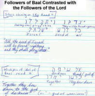 Followers of Baal and of the Lord contrasted.
