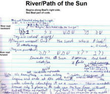 River-Path of the sun starting from rigth side of Baal. See Baal aspect of bible code.