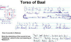 Torso of Baal. The Baal Bible Code.