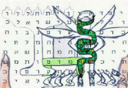 Bible Code predictions about contest with the serpent Baal with crown.