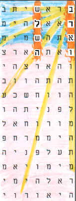 "Bible code picture from Genesis 1:1-3 ""Let there be light."""