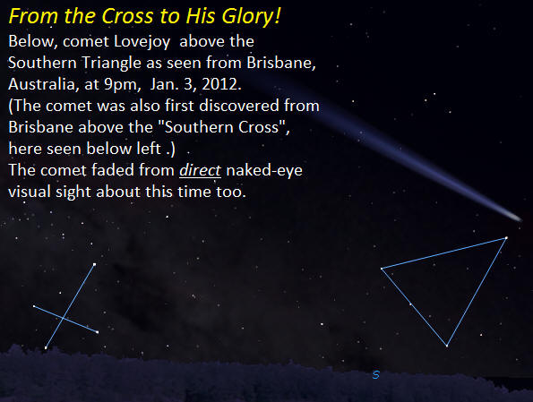 Comet Lovejoy compared to the location of the star of David in the Pryramid/Triangle Bible Code.