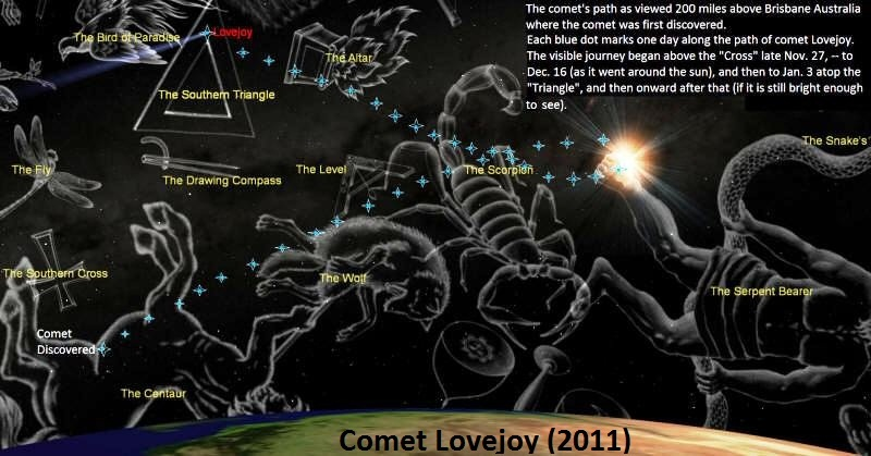 Path of comet Lovejoy over a 36-day period.