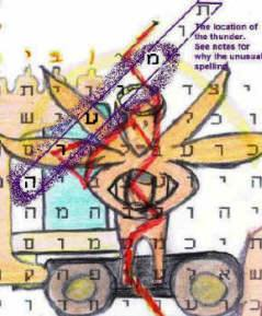 lightning-thunder-bible-code