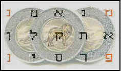 Picture-bible-code prophecy of a banner/flag with three coins.