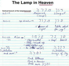 The menorah (Lamp) located in heaven. The is what the vertical branch of the menorah read in the bible code.